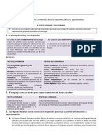 Guía Materia Textos Literarios , No Literarios, Discurso Expositivo y Argumentativo