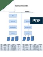 Diagrama Lógico de Red Proyecto de Licitacion