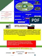 Inteligencia Contrainteligencia Planeamiento Estrategico