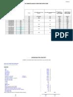 Dam Stability Analysis