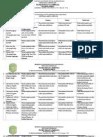 2.3.4 EP 6 Bukti Evaluasi Dan Tindak Lanjut Penerapan Hasil Pelatihan