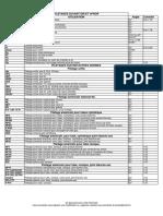 004.Filetage Suivant DIN Et AFNOR Utilisation
