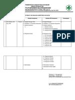 5.1.1. c. Analisis  Kompetensi.docx