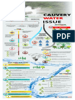 Cauvery-Water-Issue.pdf
