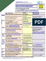 Tableau affichage gestion inventaire.pdf