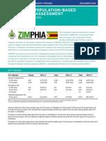 ZIMPHIA Summary Sheet