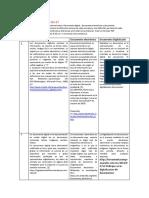 Diferencia Documentos PDF