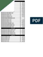 Lista de Precios Minorista 20-05-17