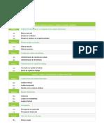 Apuntes Analisis Información Financiera Tec Milenio