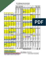 2017-18 michigan center school district calendar