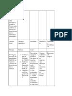 Exemplo de Matriz de Coerência