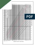 ISO Viscosity-temperature Chart