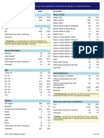 Client Needs Survey Results 2014