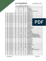 Geocode Unio_Sylhet2015.pdf