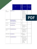 PMP Questions Resources