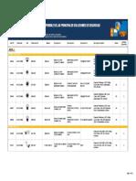 Anixter Peru - Stock SEC 31-07-17 Clientes
