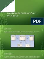 Diagrama de Distribución o Despliegue 5 MARZO 2017