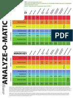 Analyze o Matic2