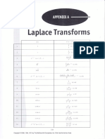 Table of Laplace Transforms.pdf