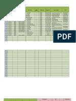 Format Pelaporan Surveilans Ptm Klinik Restu Ibu Berbasis Web