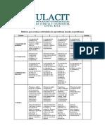 Rúbrica Para La Evaluación de Actividad de Aprendizaje Basado en Problemas