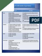 Normas API y ASME Aplicables a Equipos Rotativos Pptx