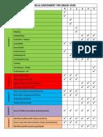 skills assessment per grade level for website
