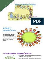 MODElOS DAGO ANDRES.pptx