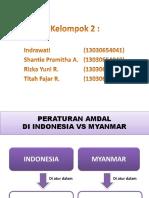 PPT-AMDAL_FIX kel 2