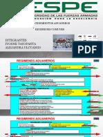 Regímenes Comunes (Exp-imp - Tayopanta_ulcuango