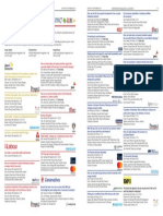 Prospect conference events