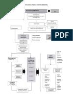 MODELO DE CONSTITUCION DEL COMITE AMBIENTAL Y COMISIONES.docx