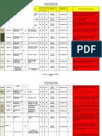 Diagnostico Inicial- Decreto 1072 de 2015