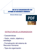 1Estructura de La Organizacion de RRHH.