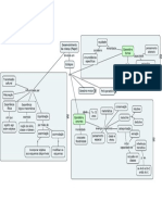 MAPA Desenvolvimento Piaget 3
