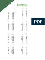 01.01.05 Metrado Linea Distribuc. Chiquildo