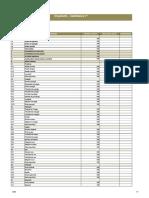 Modelo Orçamento ICA
