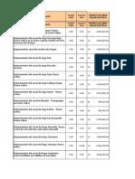Costos Promedio Por Km en Base Al Caudal