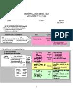 IMCI-Adaptation-SAA.pdf