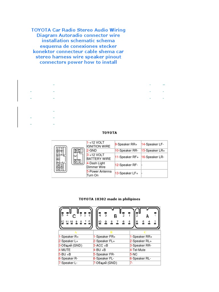ec2 wire car stereo wiring diagram 12 | wiring library  wiring library