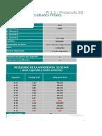 Check List - VPS Disal - Avance