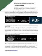 Public Health Data Concepts- Dr Rajan Dubey