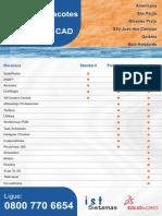 Divisão de Pacotes SolidWorks CAD