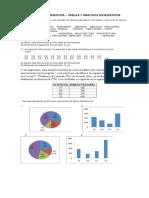 Taller de estadística Tablas de Frecuencias y gráficos estadísticos