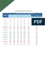 CRONOGRAMA DE OBLIGACIONES MENSUALES.docx
