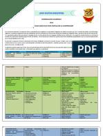 Malla de Habilidades y Competencias Lnh 2016 (1)