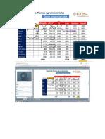 programas diseño plantas