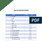 TABLA DE DESECHOS SOLIDOS.docx