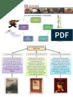 epoca-de-trovadores-y-juglares.pdf