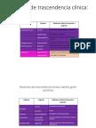 Bacterias de trascendencia clínica.pdf